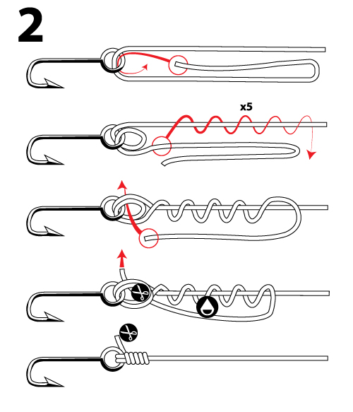 Some famous knots for Best knot for braided fishing line